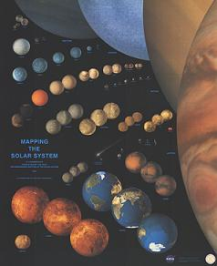 MAPPING THE SOLAR SYSTEM POSTER