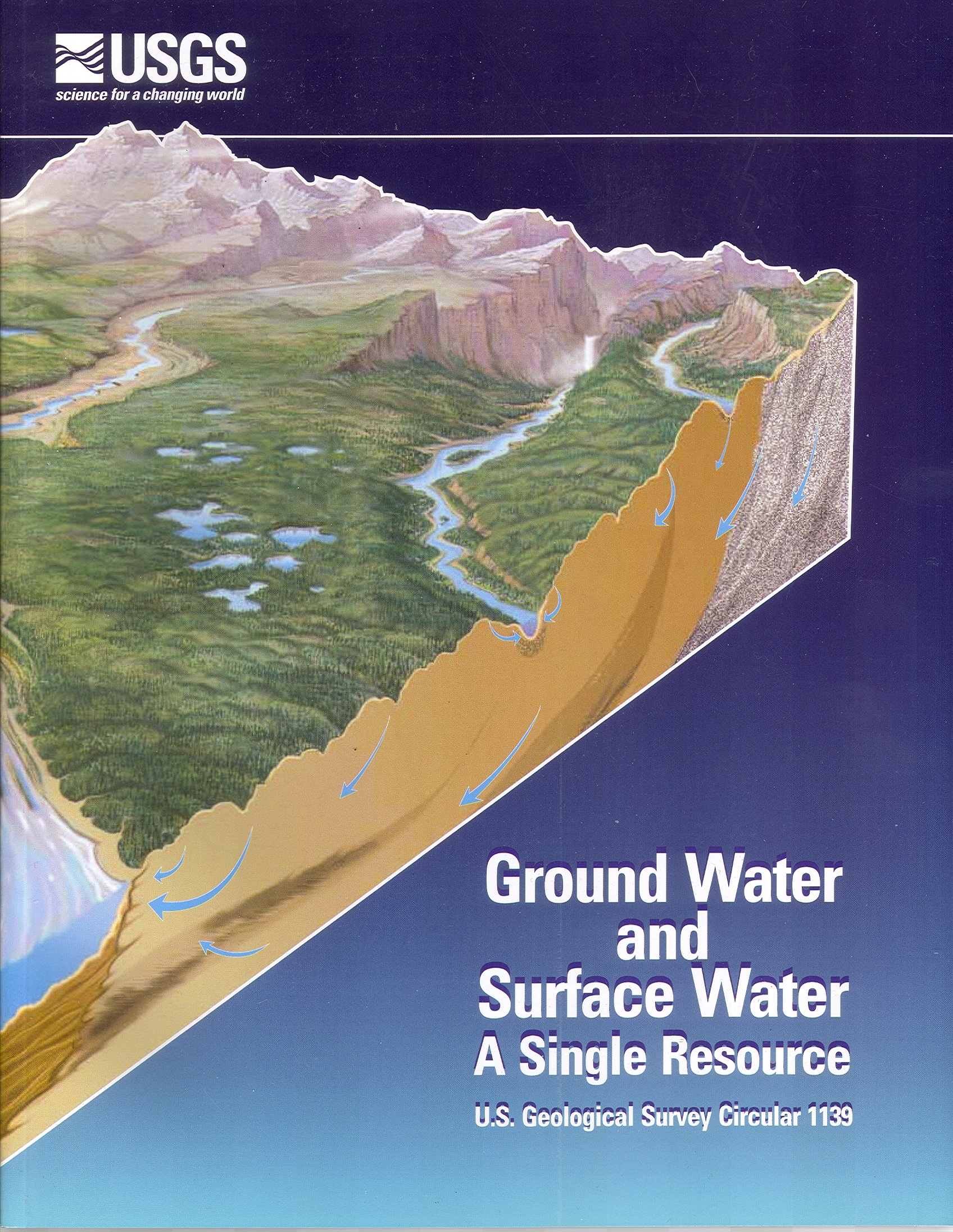 GROUND WATER AND SURFACE WATER; A