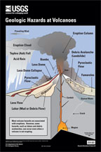 GEOLOGIC HAZARDS AT VOLCANOES POSTER